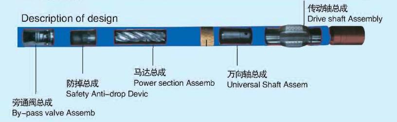 Description of downhole motor structrue